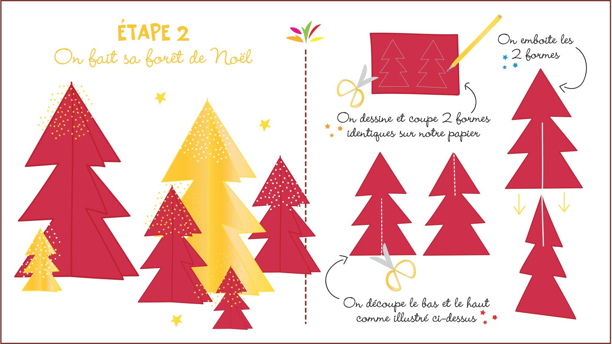 5 diy pour une table gourmande et festive Decorer sa table de noel